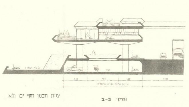 01-Tel-Aviv-Waterfront-General-Plan-2